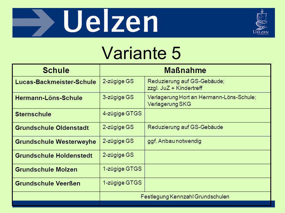 Variante 5 SchuleMaßnahme Lucas-Backmeister-Schule 2-zügige GSReduzierung auf GS-Gebäude; zzgl. JuZ + Kindertreff Hermann-Löns-Schule 3-zügige GSVerla