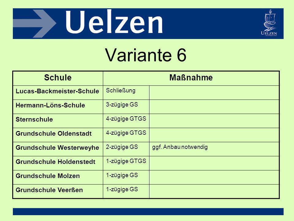Variante 6 SchuleMaßnahme Lucas-Backmeister-Schule Schließung Hermann-Löns-Schule 3-zügige GS Sternschule 4-zügige GTGS Grundschule Oldenstadt 4-zügig