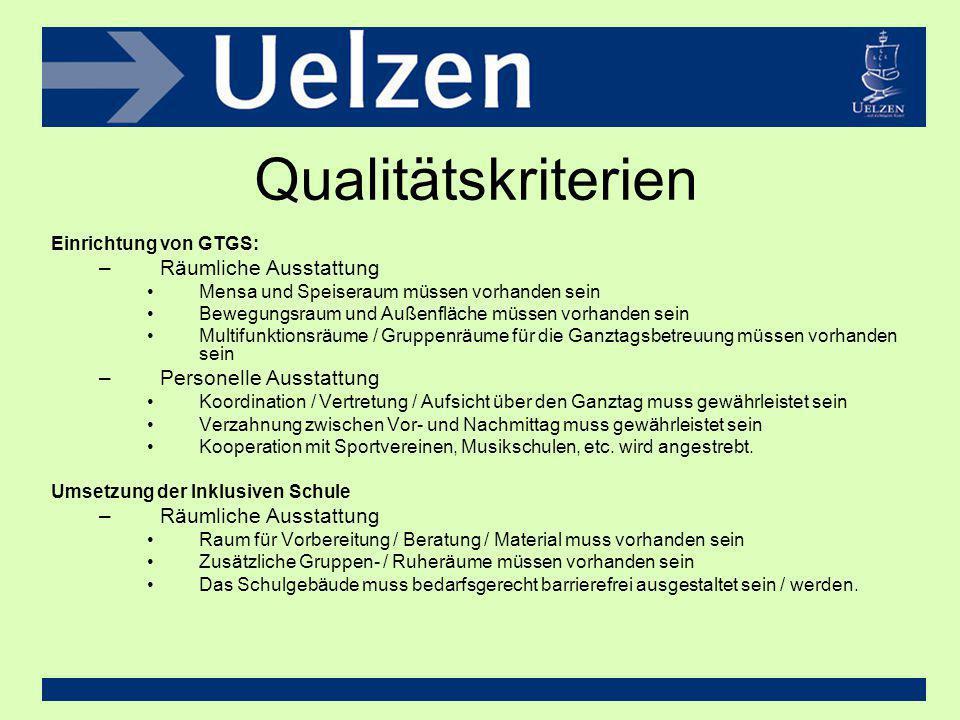 Qualitätskriterien Einrichtung von GTGS: –Räumliche Ausstattung Mensa und Speiseraum müssen vorhanden sein Bewegungsraum und Außenfläche müssen vorhan
