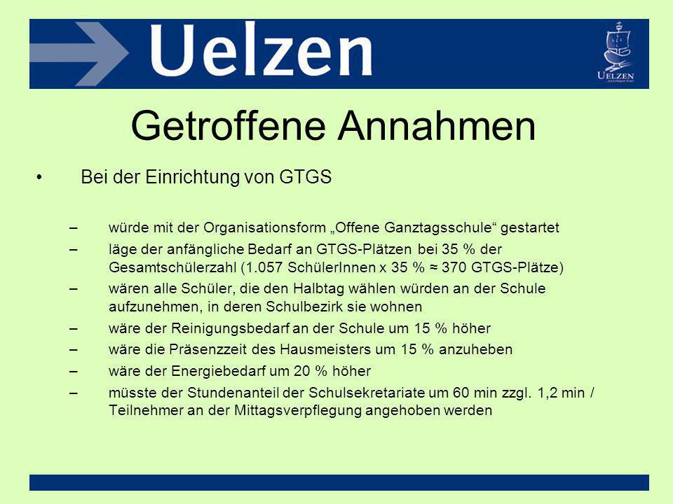 """Getroffene Annahmen Bei der Einrichtung von GTGS –würde mit der Organisationsform """"Offene Ganztagsschule"""" gestartet –läge der anfängliche Bedarf an GT"""