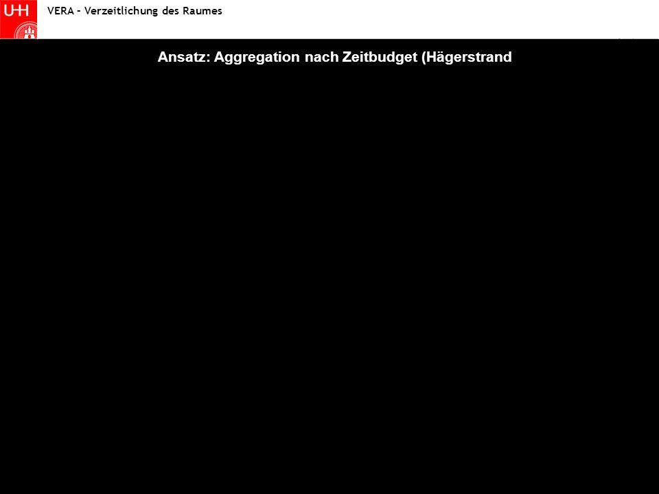 Statistik I - Fallstudie Wintersemester 2004/2005 Statistik VERA – Verzeitlichung des Raumes Ansatz: Aggregation nach Zeitbudget (Hägerstrand
