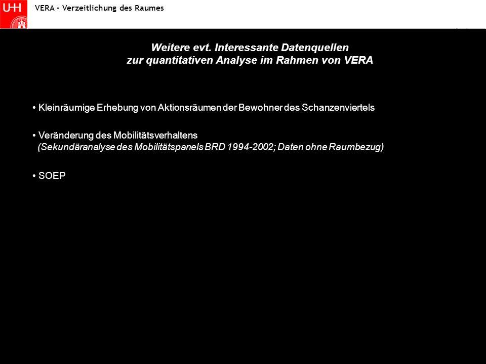 Statistik I - Fallstudie Wintersemester 2004/2005 Statistik Weitere evt.