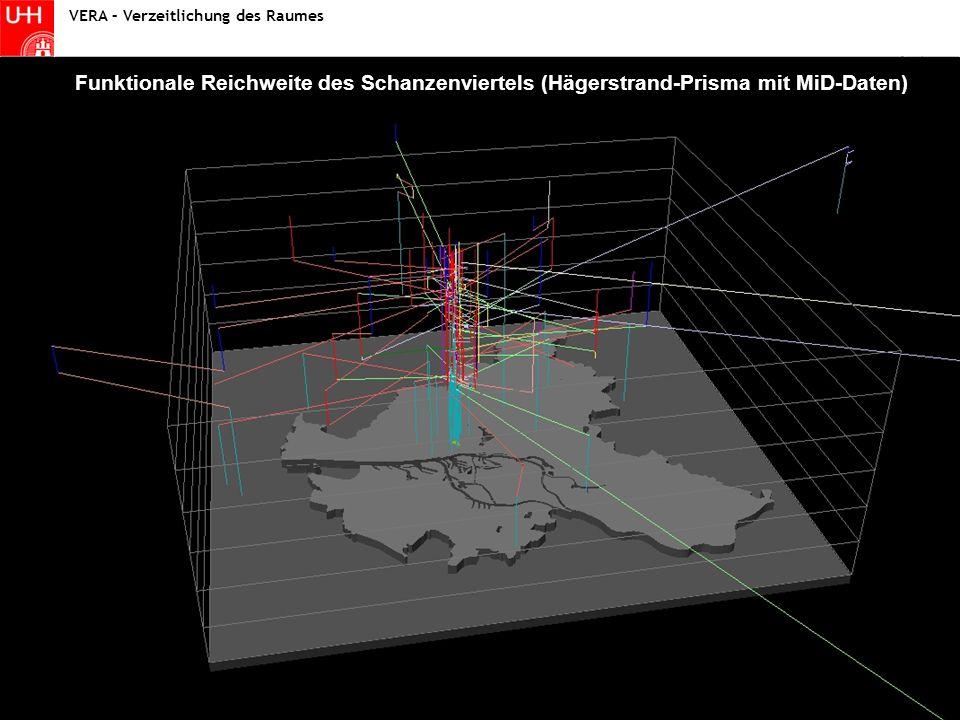 """Statistik I - Fallstudie Wintersemester 2004/2005 Statistik VERA – Verzeitlichung des Raumes  Problem: Durch Stichtage keine """"echten Individualdaten Funktionale Reichweite des Schanzenviertels (Hägerstrand-Prisma mit MiD-Daten)"""