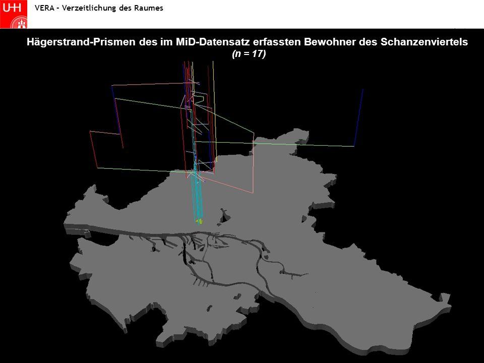 Statistik I - Fallstudie Wintersemester 2004/2005 Statistik VERA – Verzeitlichung des Raumes Hägerstrand-Prismen des im MiD-Datensatz erfassten Bewohner des Schanzenviertels (n = 17)