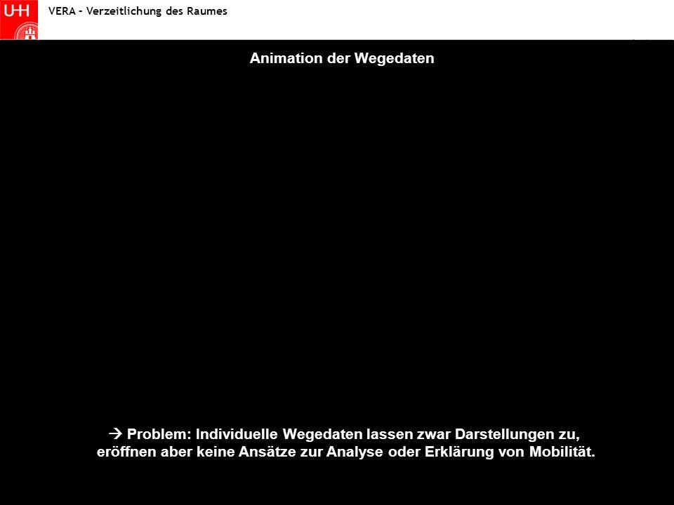 Statistik I - Fallstudie Wintersemester 2004/2005 Statistik VERA – Verzeitlichung des Raumes  Problem: Individuelle Wegedaten lassen zwar Darstellungen zu, eröffnen aber keine Ansätze zur Analyse oder Erklärung von Mobilität.