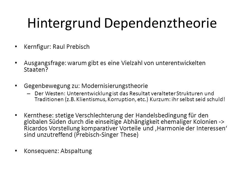 Hintergrund Dependenztheorie Kernfigur: Raul Prebisch Ausgangsfrage: warum gibt es eine Vielzahl von unterentwickelten Staaten? Gegenbewegung zu: Mode
