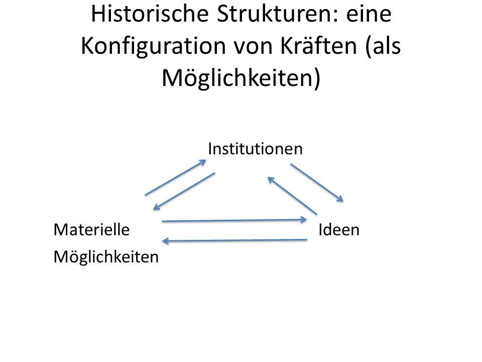 Historische Strukturen: eine Konfiguration von Kräften (als Möglichkeiten) Institutionen Materielle Ideen Möglichkeiten