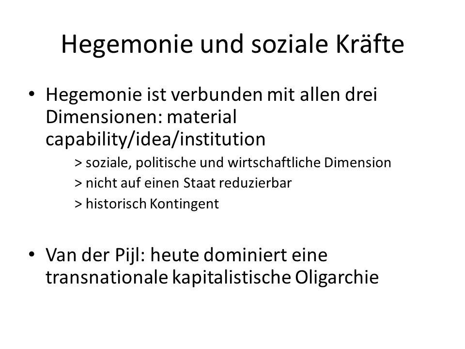 Hegemonie und soziale Kräfte Hegemonie ist verbunden mit allen drei Dimensionen: material capability/idea/institution > soziale, politische und wirtsc