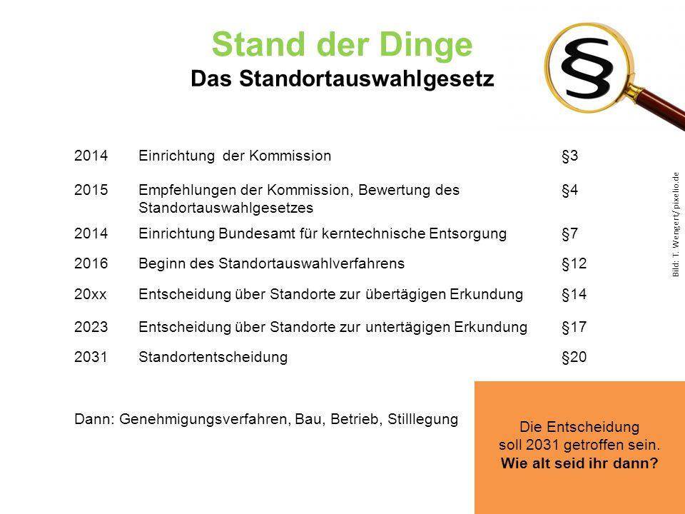 Bild: T. Wengert/ pixelio.de Stand der Dinge 2014Einrichtung der Kommission§3 2015Empfehlungen der Kommission, Bewertung des Standortauswahlgesetzes §
