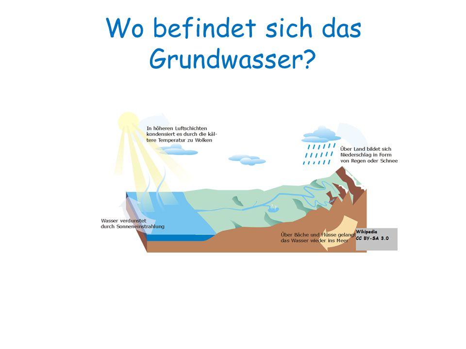 1 Das Grundwasser befindet sich in den Wolken.2 Das Grundwasser befindet sich unter der Erde.