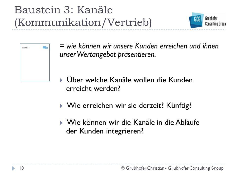 Baustein 3: Kanäle (Kommunikation/Vertrieb) 10© Grubhofer Christian - Grubhofer Consulting Group = wie können wir unsere Kunden erreichen und ihnen unser Wertangebot präsentieren.