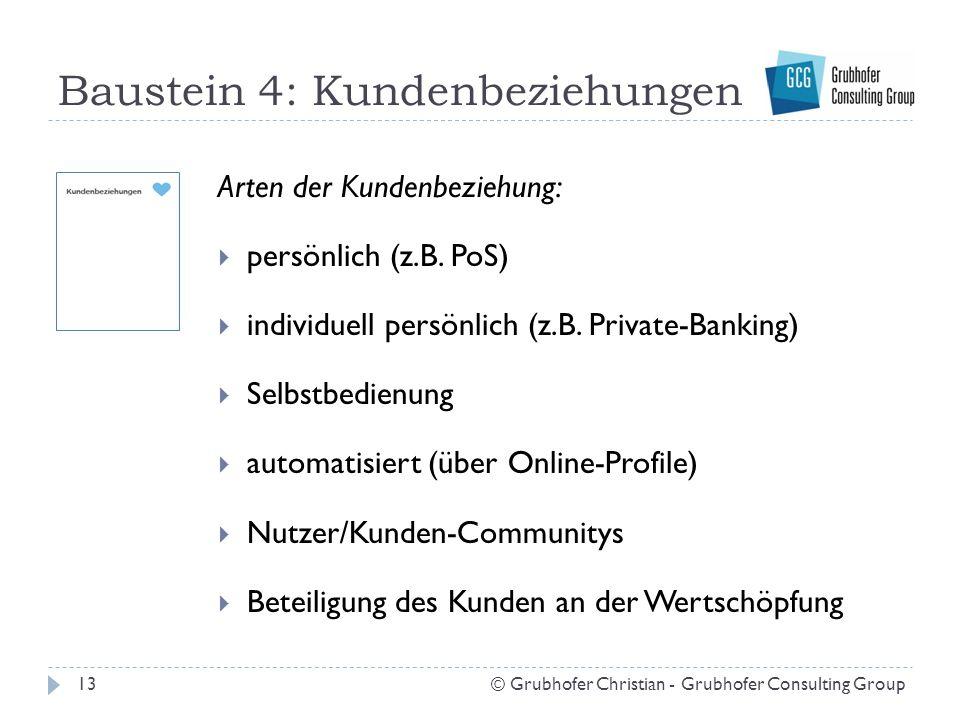 Baustein 4: Kundenbeziehungen 13© Grubhofer Christian - Grubhofer Consulting Group Arten der Kundenbeziehung:  persönlich (z.B. PoS)  individuell pe