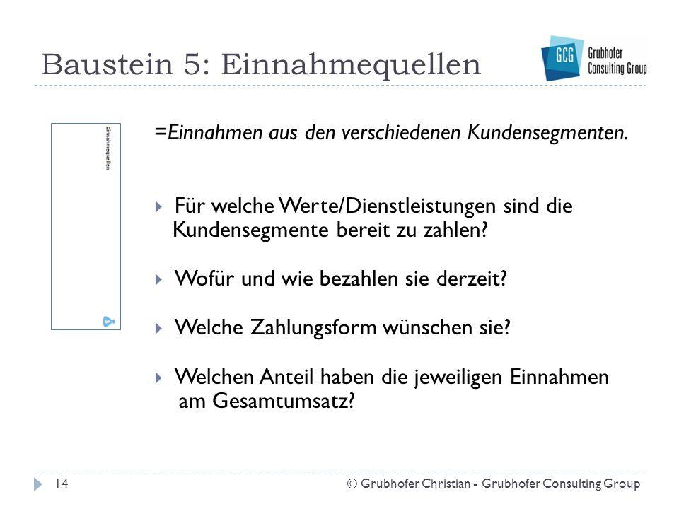 Baustein 5: Einnahmequellen 14© Grubhofer Christian - Grubhofer Consulting Group =Einnahmen aus den verschiedenen Kundensegmenten.  Für welche Werte/