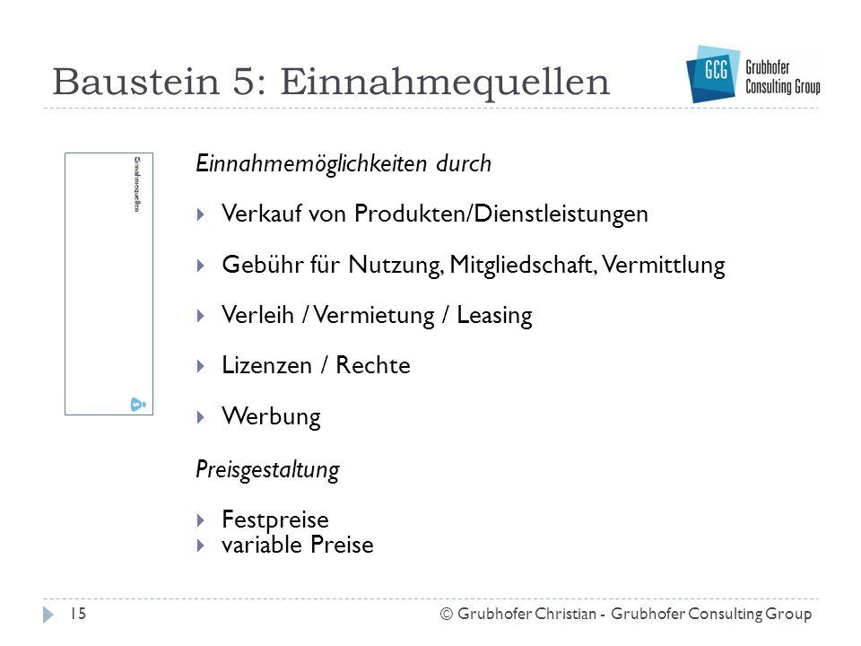 Baustein 5: Einnahmequellen 15© Grubhofer Christian - Grubhofer Consulting Group Einnahmemöglichkeiten durch  Verkauf von Produkten/Dienstleistungen