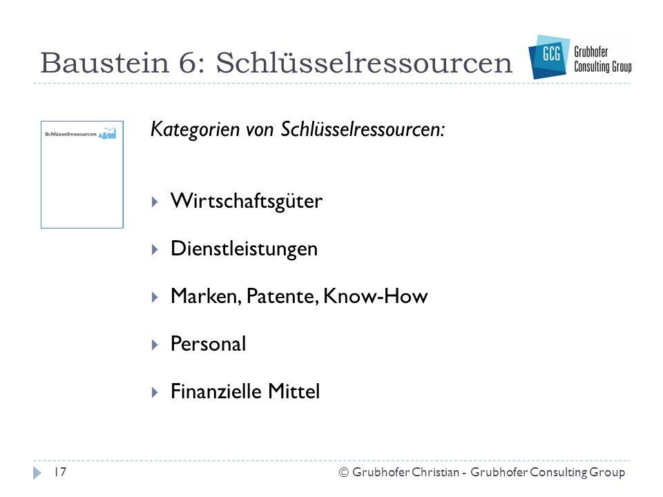 Baustein 6: Schlüsselressourcen 17© Grubhofer Christian - Grubhofer Consulting Group Kategorien von Schlüsselressourcen:  Wirtschaftsgüter  Dienstleistungen  Marken, Patente, Know-How  Personal  Finanzielle Mittel