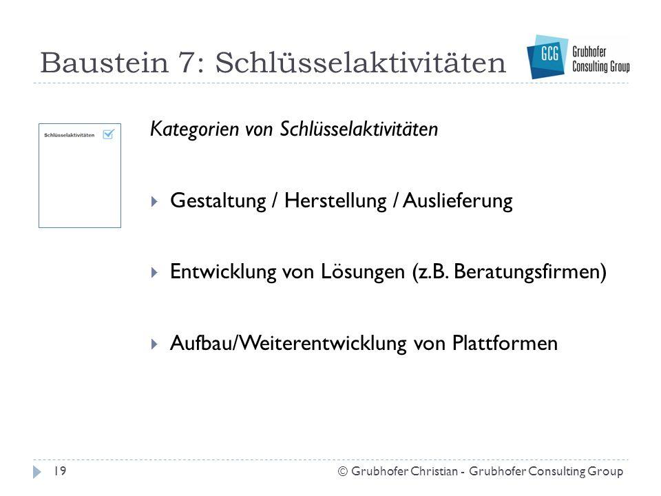 Baustein 7: Schlüsselaktivitäten 19© Grubhofer Christian - Grubhofer Consulting Group Kategorien von Schlüsselaktivitäten  Gestaltung / Herstellung / Auslieferung  Entwicklung von Lösungen (z.B.