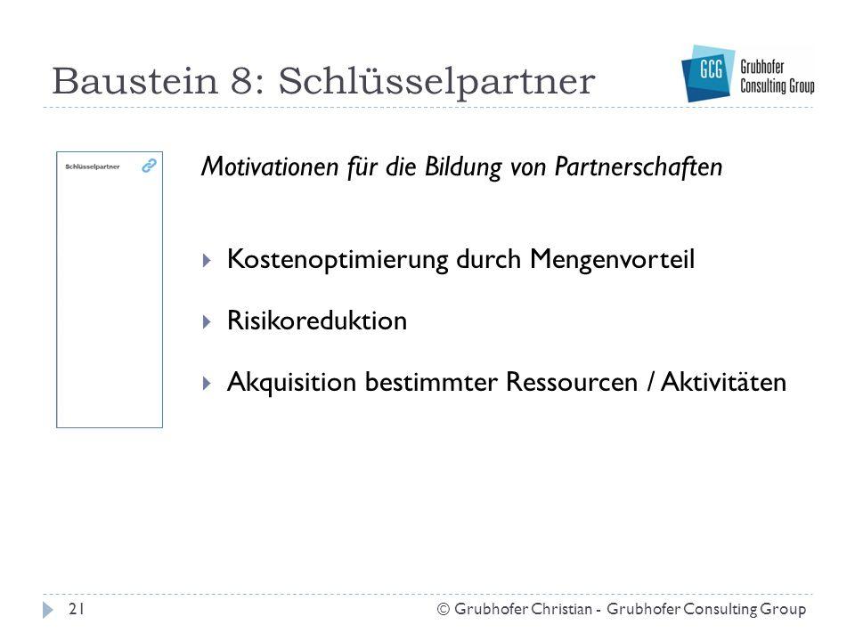 Baustein 8: Schlüsselpartner 21© Grubhofer Christian - Grubhofer Consulting Group Motivationen für die Bildung von Partnerschaften  Kostenoptimierung durch Mengenvorteil  Risikoreduktion  Akquisition bestimmter Ressourcen / Aktivitäten