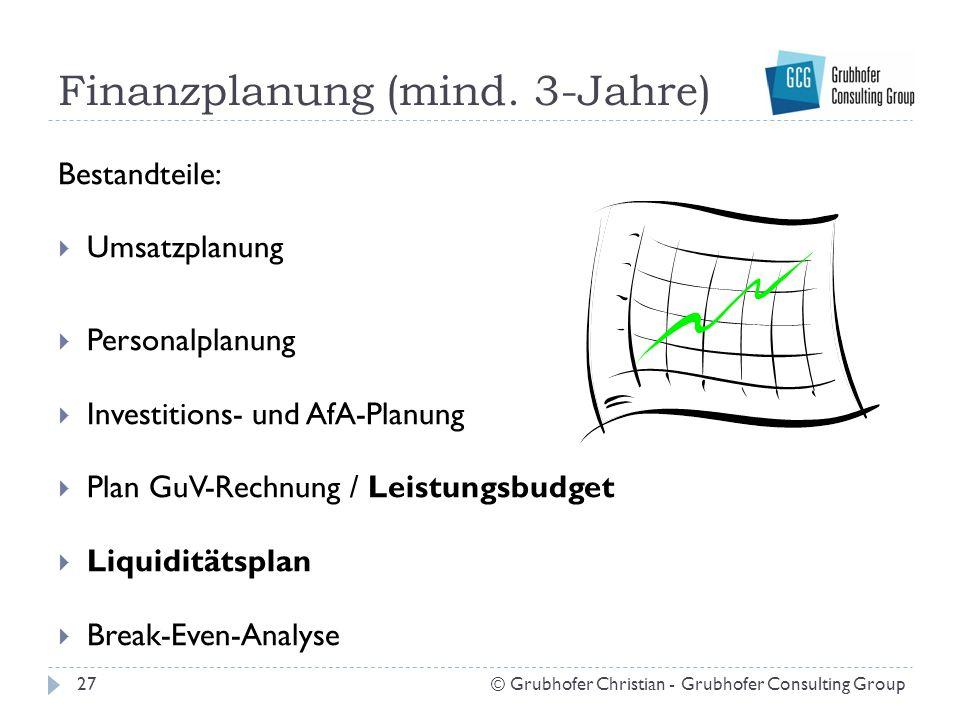 Finanzplanung (mind.
