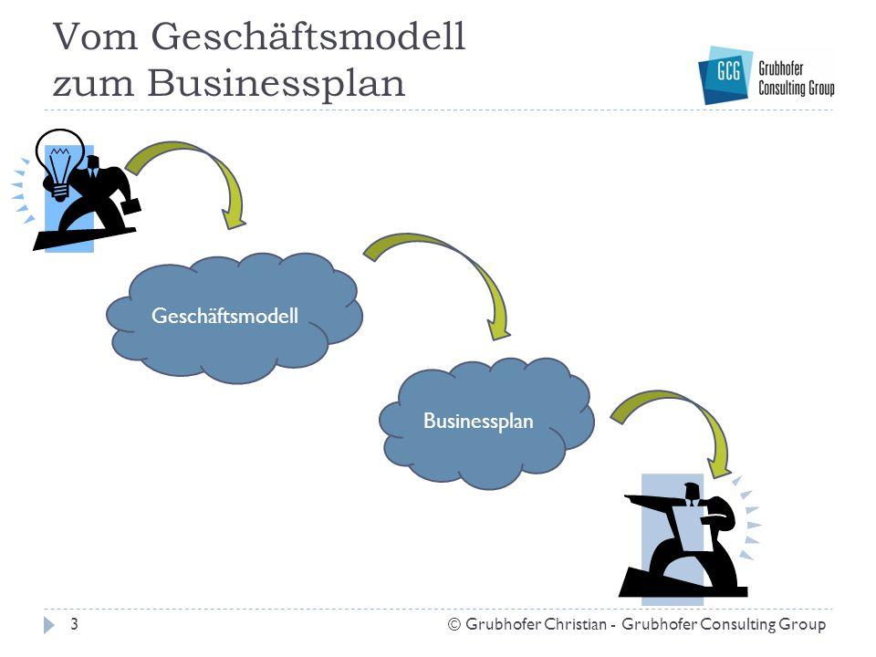 Das Geschäftsmodell – Business Model Canvas (BMC) 4© Grubhofer Christian - Grubhofer Consulting Group Wer hat's erfunden.