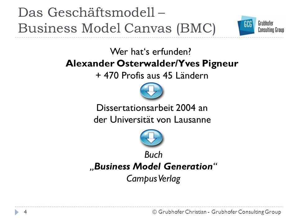 Das Geschäftsmodell – Business Model Canvas (BMC) 4© Grubhofer Christian - Grubhofer Consulting Group Wer hat's erfunden? Alexander Osterwalder/Yves P