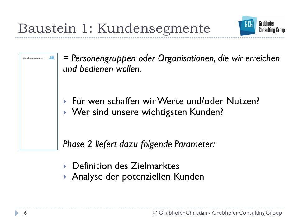 Baustein 1: Kundensegmente Wie bilde ich Kundensegmente.