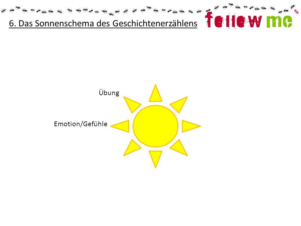 6. Das Sonnenschema des Geschichtenerzählens Übung Emotion/Gefühle