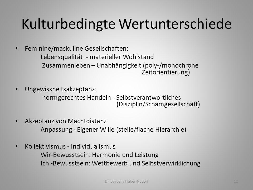 Kulturbedingte Wertunterschiede Dr. Barbara Huber-Rudolf12 Feminine/maskuline Gesellschaften: Lebensqualität - materieller Wohlstand Zusammenleben – U