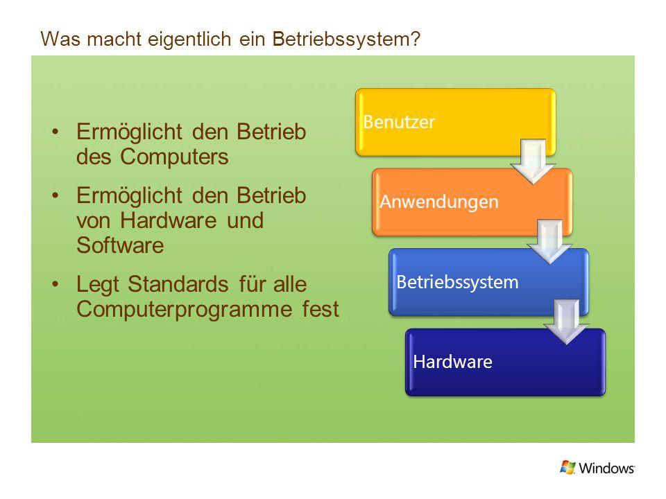 Was macht eigentlich ein Betriebssystem? Ermöglicht den Betrieb des Computers Ermöglicht den Betrieb von Hardware und Software Legt Standards für alle