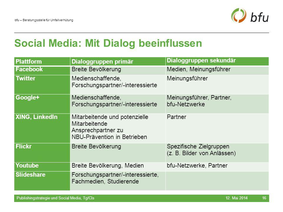 bfu – Beratungsstelle für Unfallverhütung Social Media: Mit Dialog beeinflussen 12. Mai 2014 Publishingstrategie und Social Media, Tg/Cls 16 Plattform