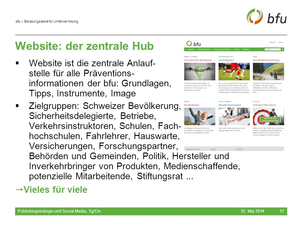 bfu – Beratungsstelle für Unfallverhütung Website: der zentrale Hub  Website ist die zentrale Anlauf- stelle für alle Präventions- informationen der
