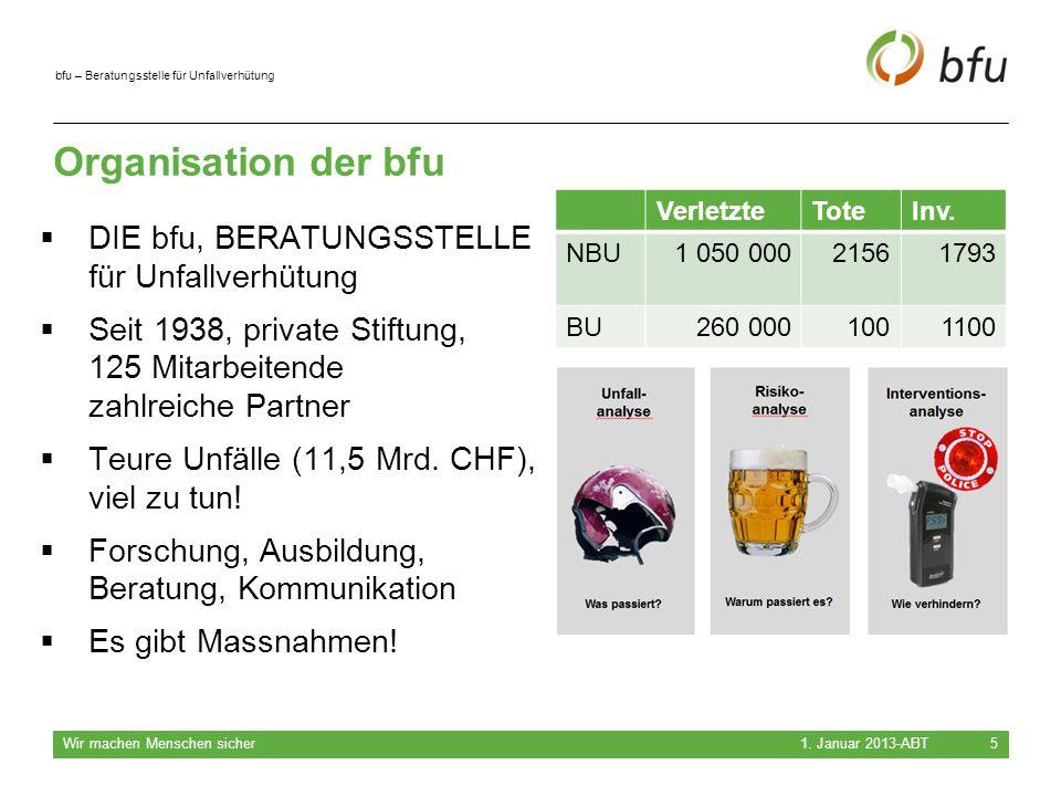 bfu – Beratungsstelle für Unfallverhütung Organisation der bfu  DIE bfu, BERATUNGSSTELLE für Unfallverhütung  Seit 1938, private Stiftung, 125 Mitar