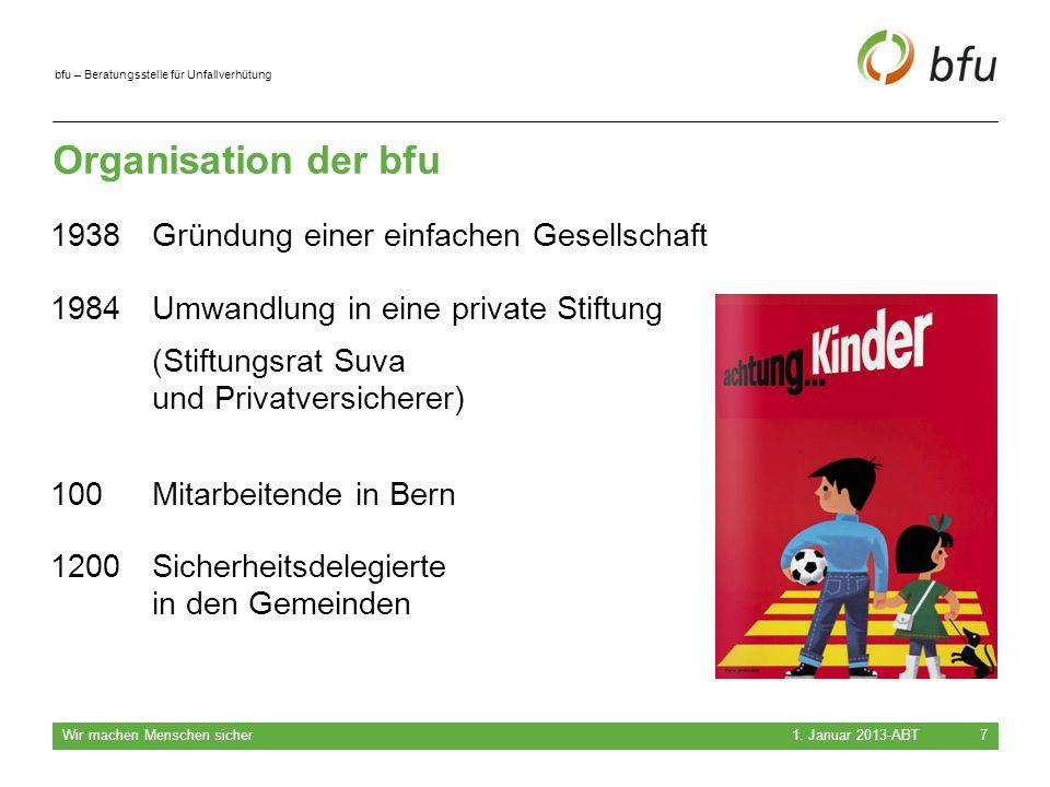 bfu – Beratungsstelle für Unfallverhütung Organisation der bfu 1938Gründung einer einfachen Gesellschaft 1984Umwandlung in eine private Stiftung (Stif