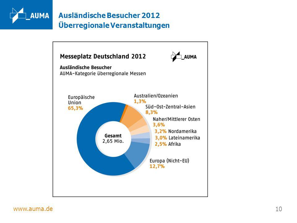 www.auma.de 10 Ausländische Besucher 2012 Überregionale Veranstaltungen