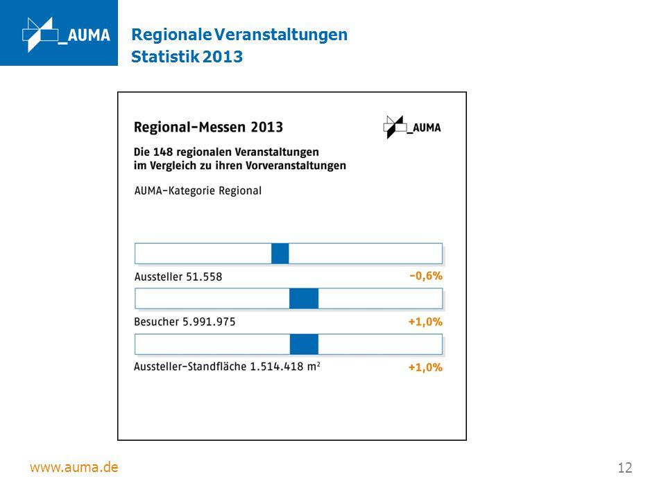 www.auma.de 12 Regionale Veranstaltungen Statistik 2013