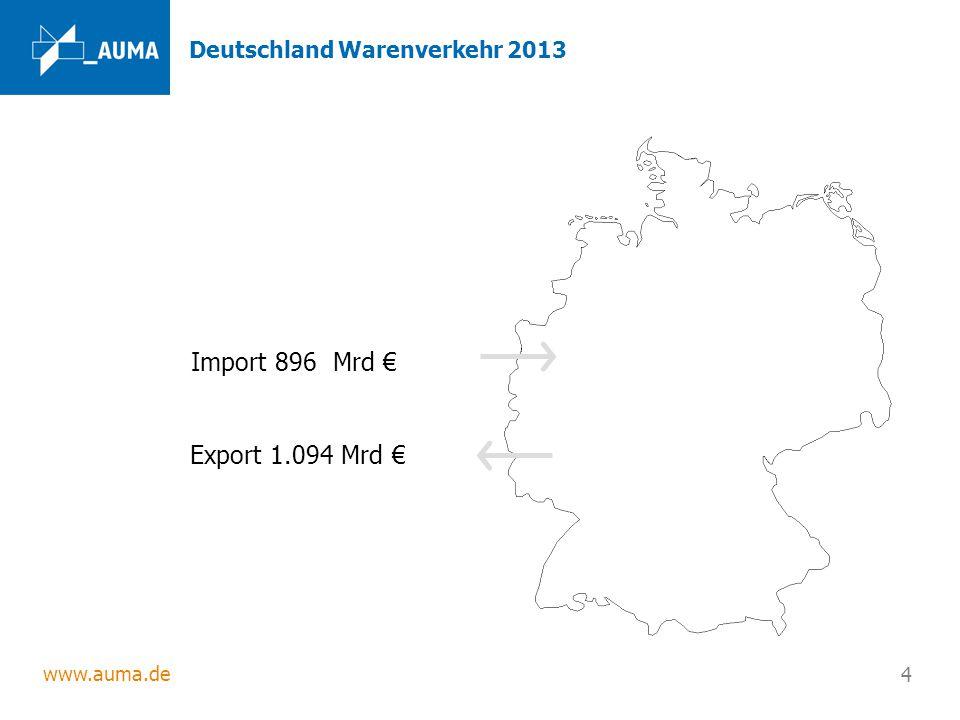 www.auma.de 4 Deutschland Warenverkehr 2013 Import 896 Mrd € Export 1.094 Mrd €