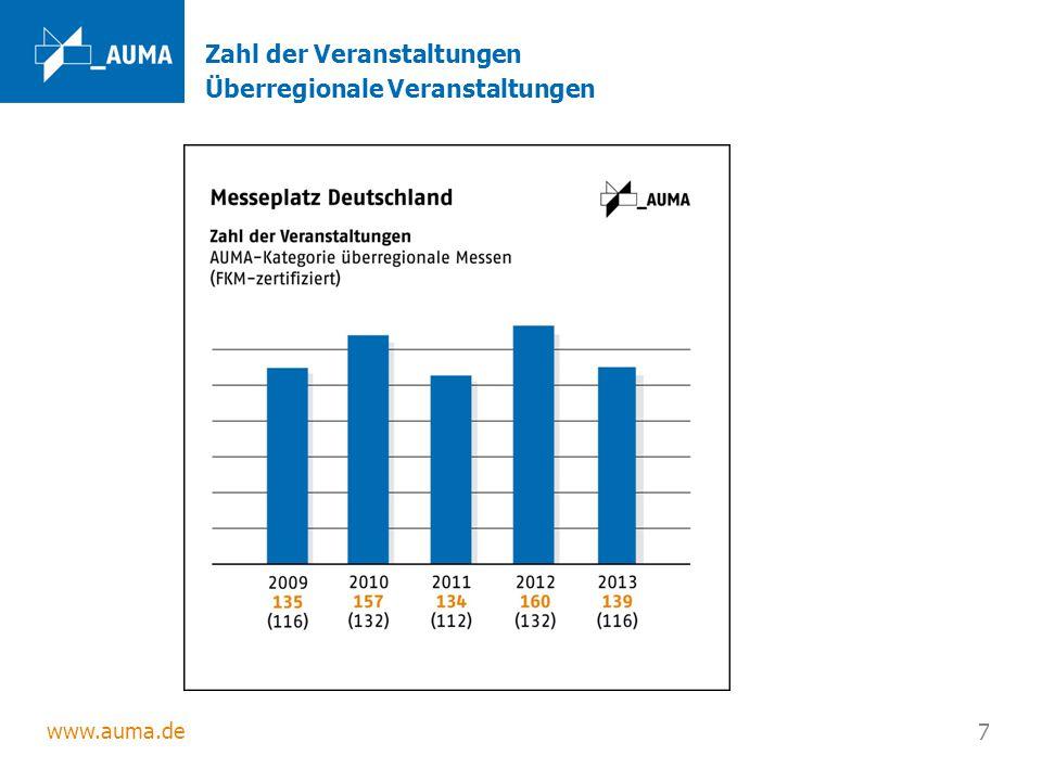 www.auma.de 48 Nutzen-Kosten-Vergleich