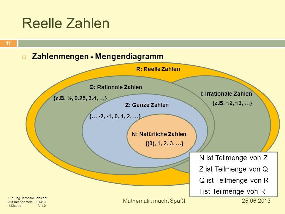 R: Reelle Zahlen Reelle Zahlen  Zahlenmengen - Mengendiagramm 25.06.2013 11 Mathematik macht Spaß! Dipl.Ing.Bernhard Schleser Auf der Schmelz, 2013/1