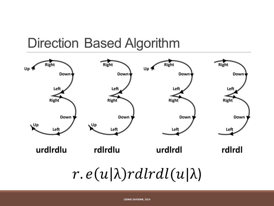 Direction Based Algorithm LEONID ZAVODNIK, 2014
