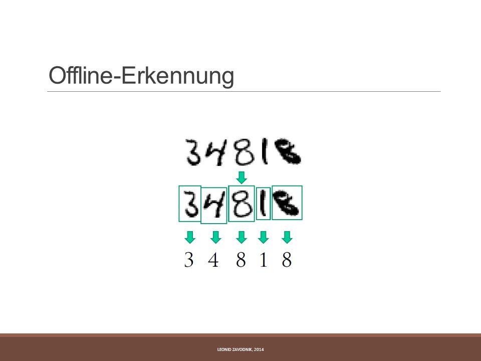 Offline-Erkennung LEONID ZAVODNIK, 2014