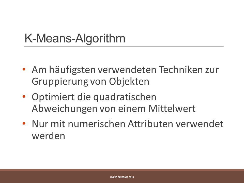 K-Means-Algorithm Am häufigsten verwendeten Techniken zur Gruppierung von Objekten Optimiert die quadratischen Abweichungen von einem Mittelwert Nur m