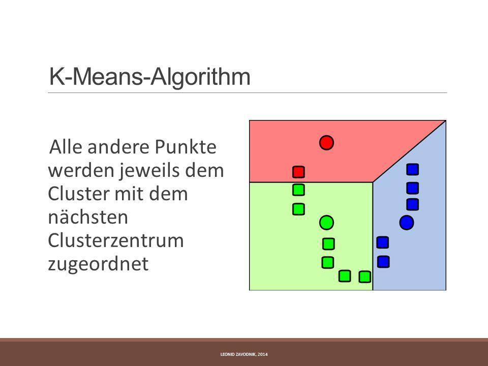 K-Means-Algorithm Alle andere Punkte werden jeweils dem Cluster mit dem nächsten Clusterzentrum zugeordnet LEONID ZAVODNIK, 2014