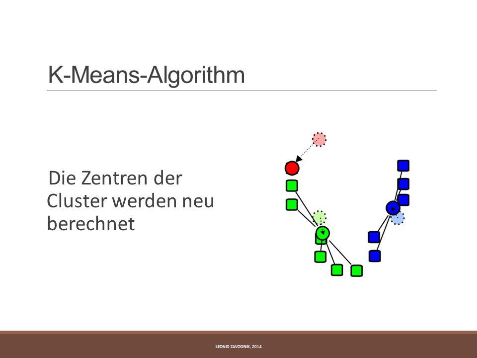 K-Means-Algorithm Die Zentren der Cluster werden neu berechnet LEONID ZAVODNIK, 2014
