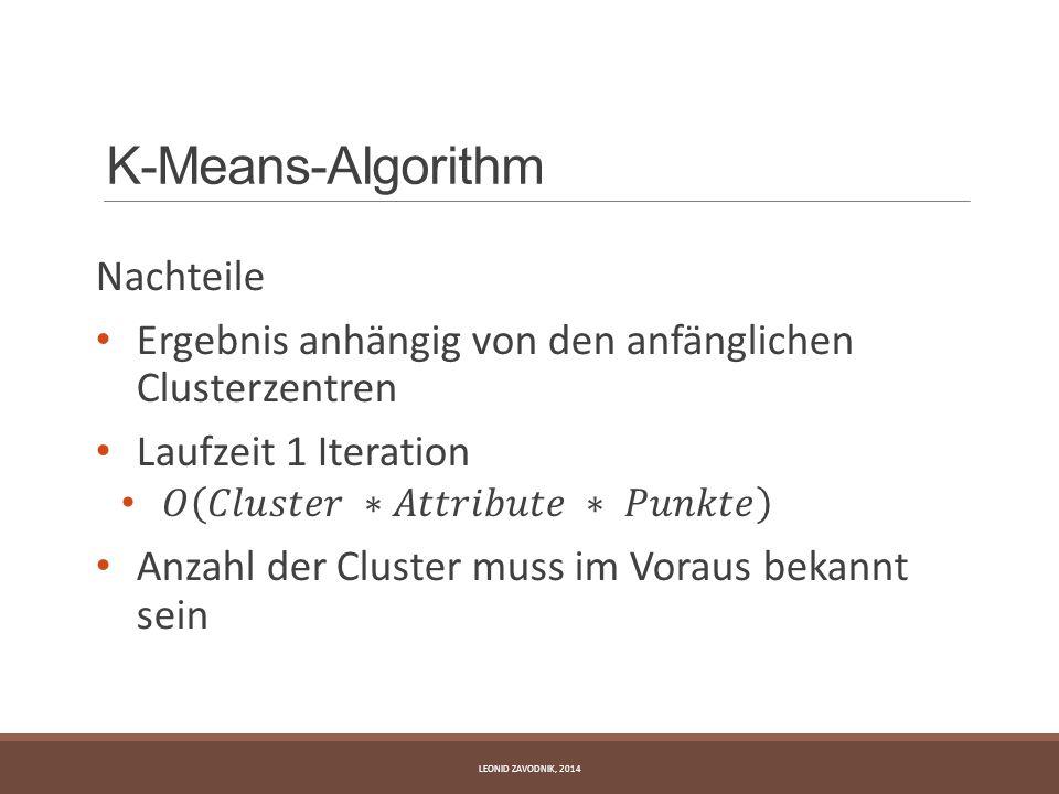 K-Means-Algorithm LEONID ZAVODNIK, 2014