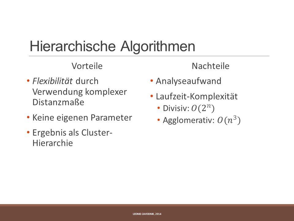 Hierarchische Algorithmen Vorteile Flexibilität durch Verwendung komplexer Distanzmaße Keine eigenen Parameter Ergebnis als Cluster- Hierarchie LEONID
