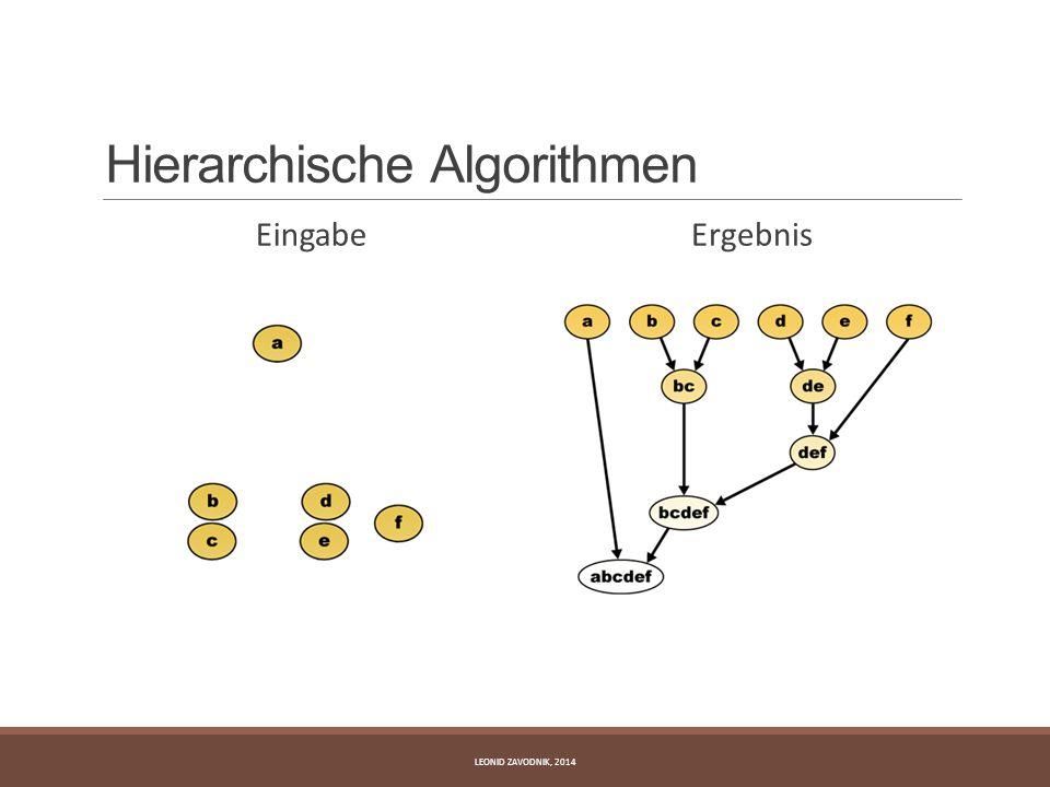 Hierarchische Algorithmen Eingabe Ergebnis LEONID ZAVODNIK, 2014