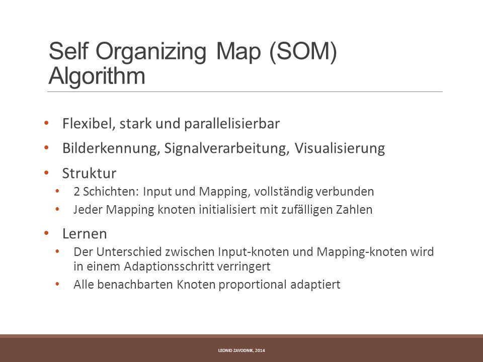 Self Organizing Map (SOM) Algorithm Flexibel, stark und parallelisierbar Bilderkennung, Signalverarbeitung, Visualisierung Struktur 2 Schichten: Input
