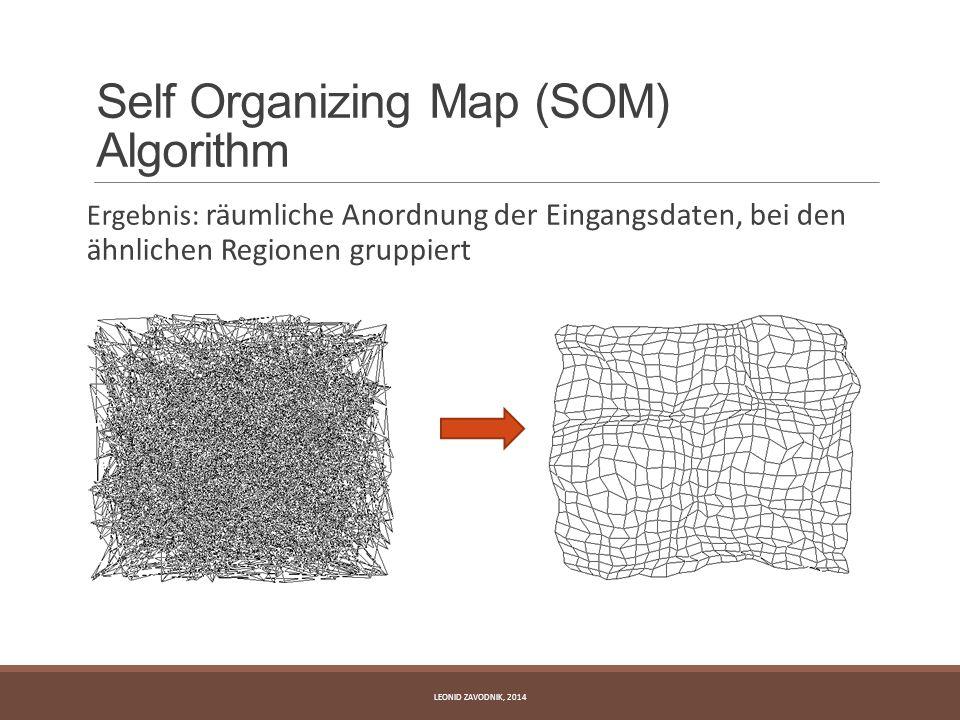 Self Organizing Map (SOM) Algorithm Ergebnis: räumliche Anordnung der Eingangsdaten, bei den ähnlichen Regionen gruppiert LEONID ZAVODNIK, 2014