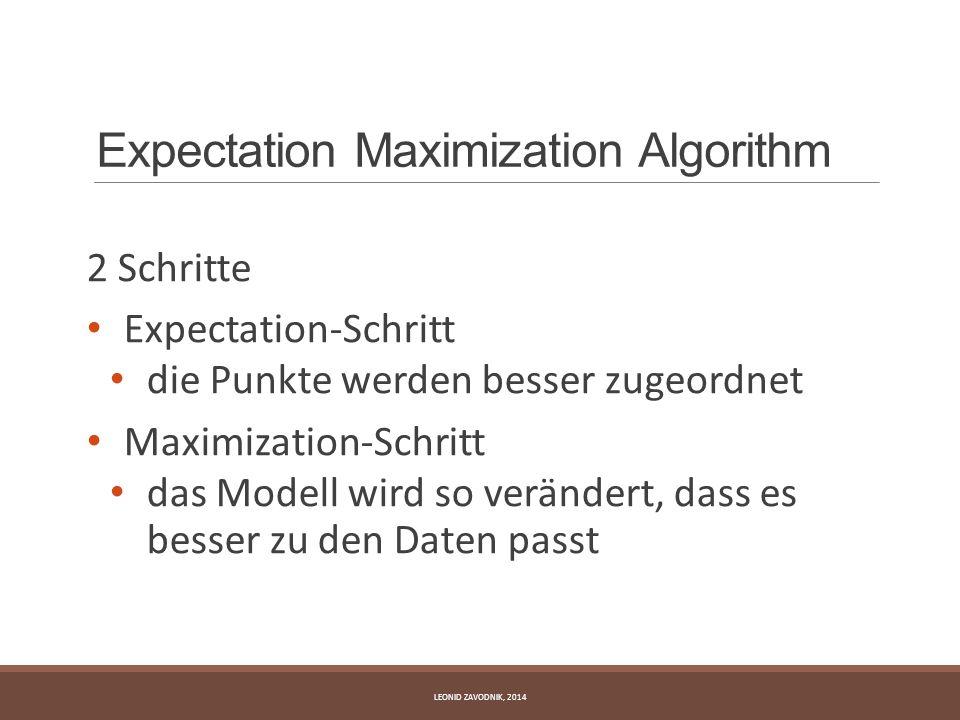 Expectation Maximization Algorithm 2 Schritte Expectation-Schritt die Punkte werden besser zugeordnet Maximization-Schritt das Modell wird so veränder