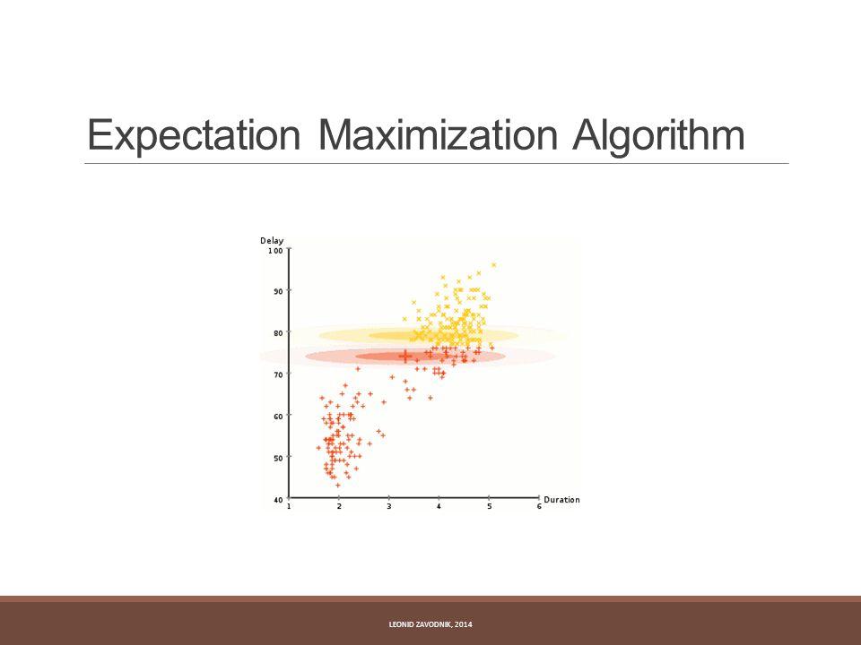Expectation Maximization Algorithm LEONID ZAVODNIK, 2014