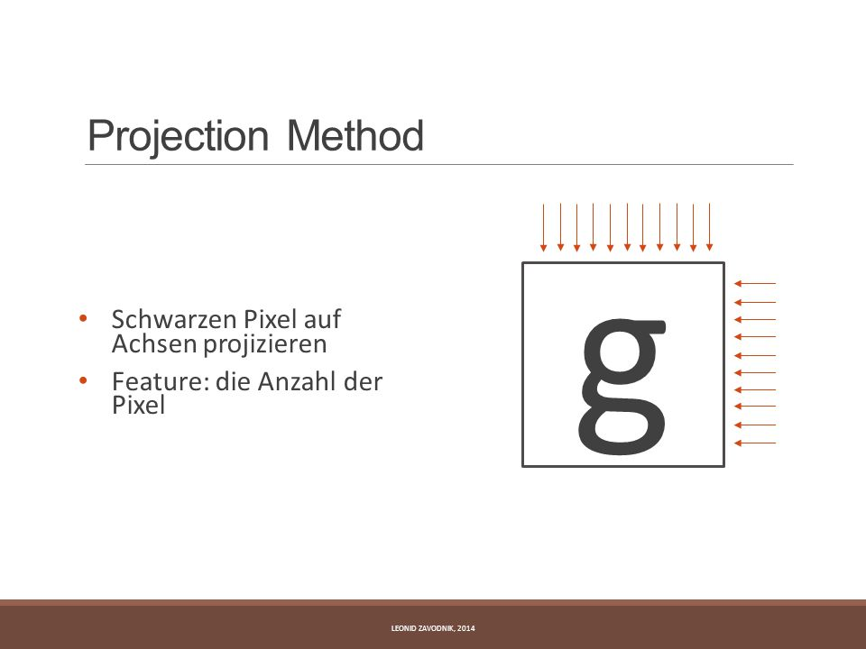 Projection Method Schwarzen Pixel auf Achsen projizieren Feature: die Anzahl der Pixel g LEONID ZAVODNIK, 2014